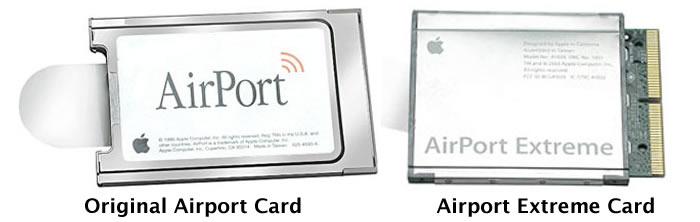 Airports requiring slots